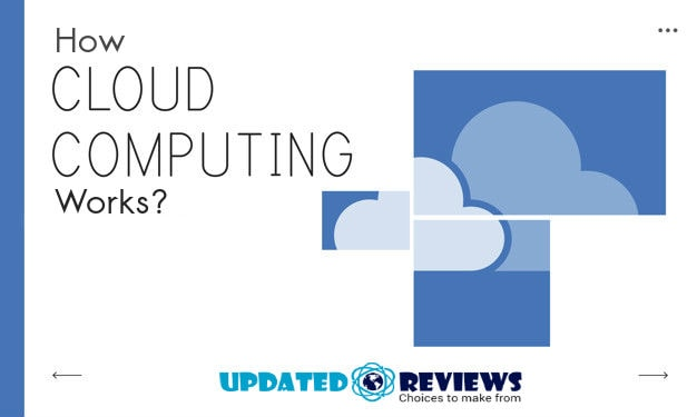 How Does Cloud Computing Work Explained?