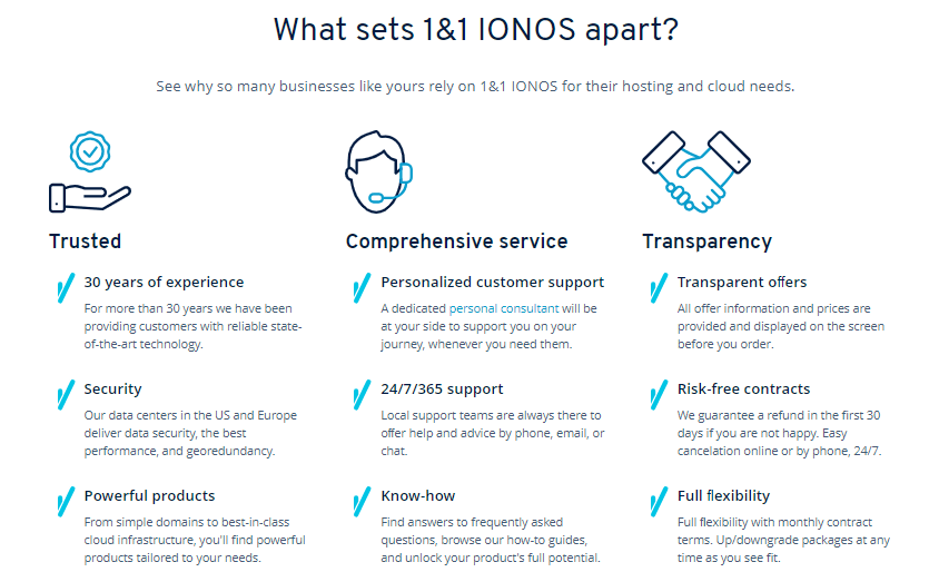 1&1 IONOS hosting features