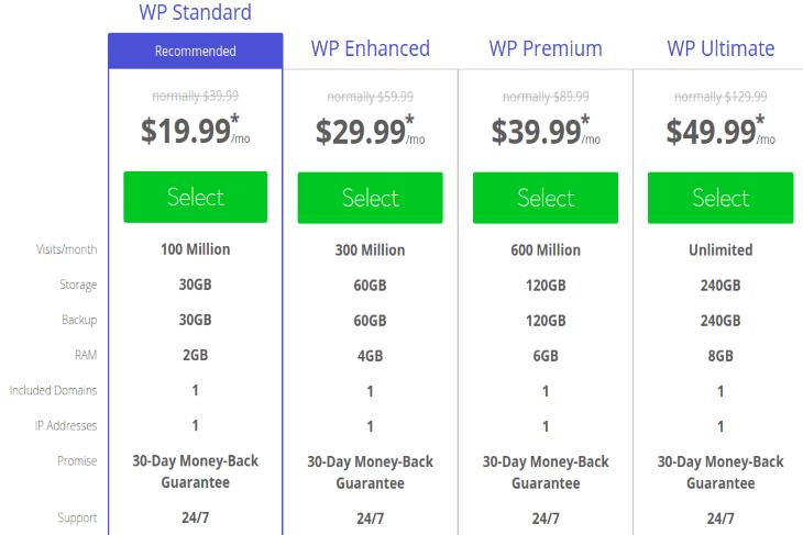 Bluehost Wordpress Hosting  Review