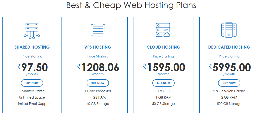 Go4Hosting Review
