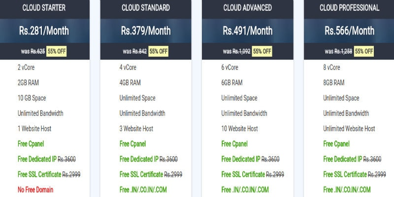 MicroHost India Cloud Hosting