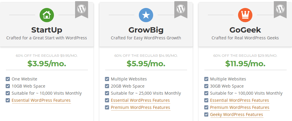 SiteGround Wordpress hosting Price